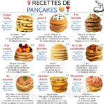 9 idées/recettes de pancakes healthy